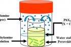 Lewis-base-vapor-diffusion-method.jpg