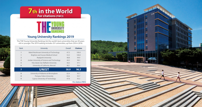 THE Young University Rankings 2019: UNIST 'Climbed Four Places to 20th'