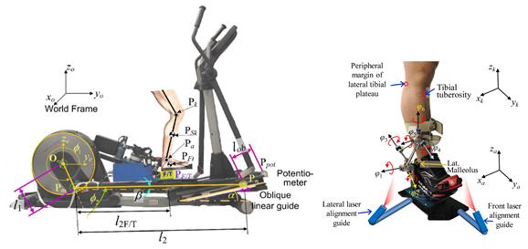 그림-1-개발된-무릎관절염-진단-및-재활훈련-로복-시스템