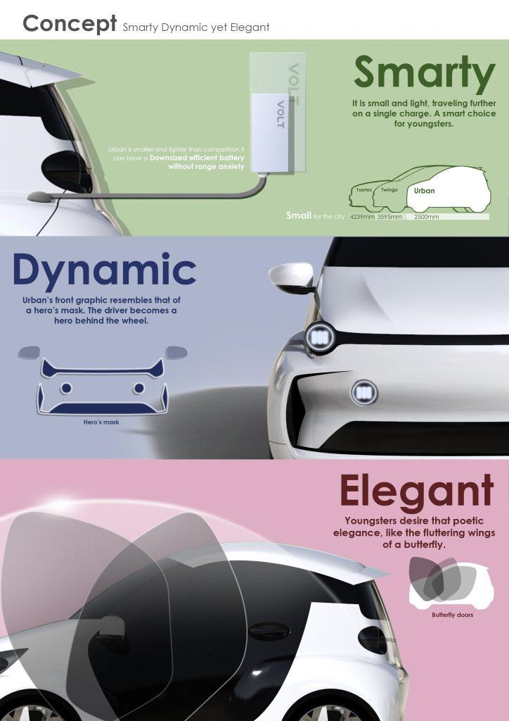 디자인-컨셉-어반의-세-가지-특징Smarty-Dynamic-Elegant