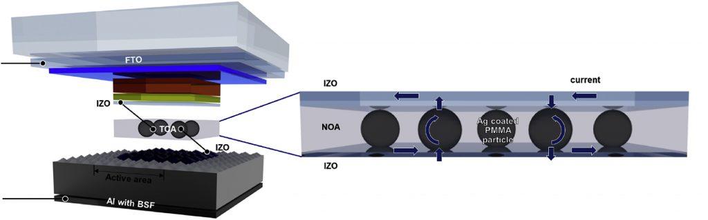 nanoen_104044_gr1_3c_pdf