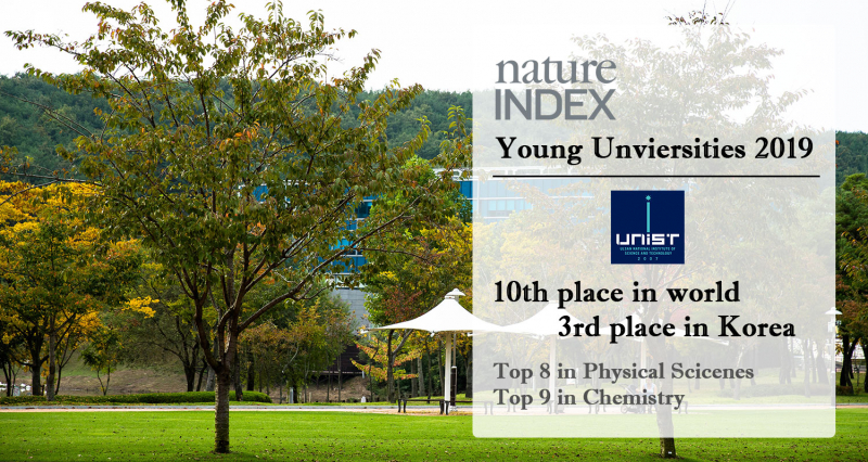Nature Index 2019 Young Universities: UNIST Ranked No. 10 Worldwide