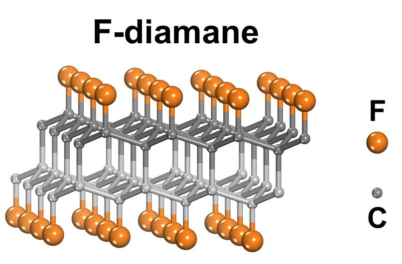 그림1-연구진이-개발한-초박형-다이아몬드F-다이아메인의-구조