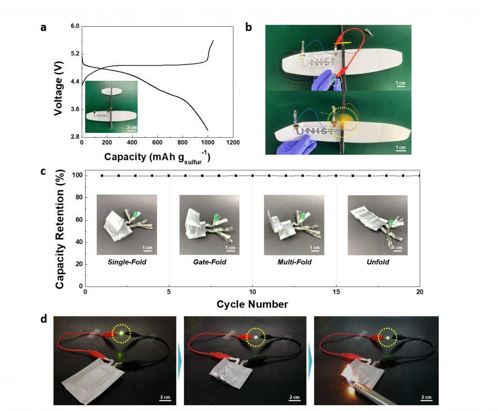 연구그림-바이폴라-구조의-전고체-리튬-황-전지의-유연성과-열적-안정성