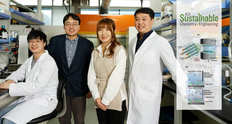 New Study Presents In-Depth Study of the Interaction Mechanism between the Lignin Nanofilms