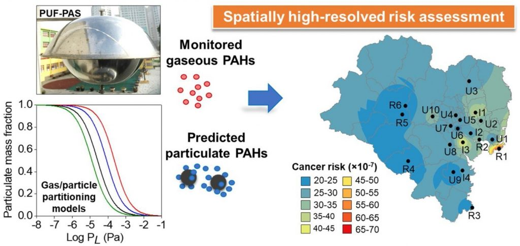 spatially high-resolved risk assessment