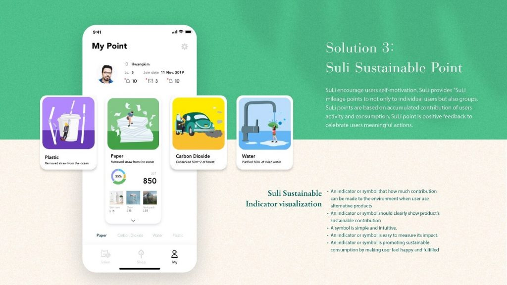 SuLi is a smartphone application design that helps consumers pursue a more sustainable lifestyle. l Image Credit: Professor Hwang Kim