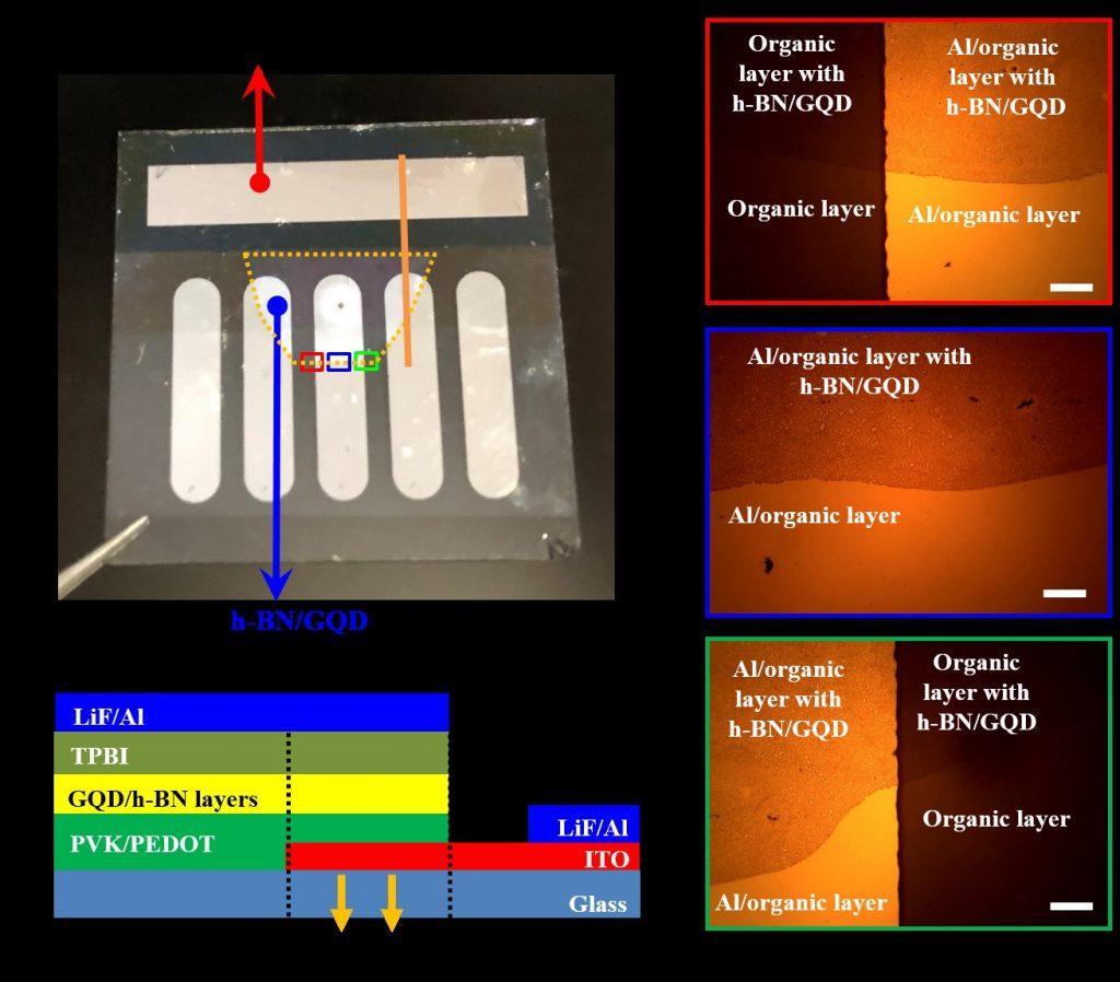 연구그림-그래핀-발광-현상을-이용한-유기물-기반-발광소자