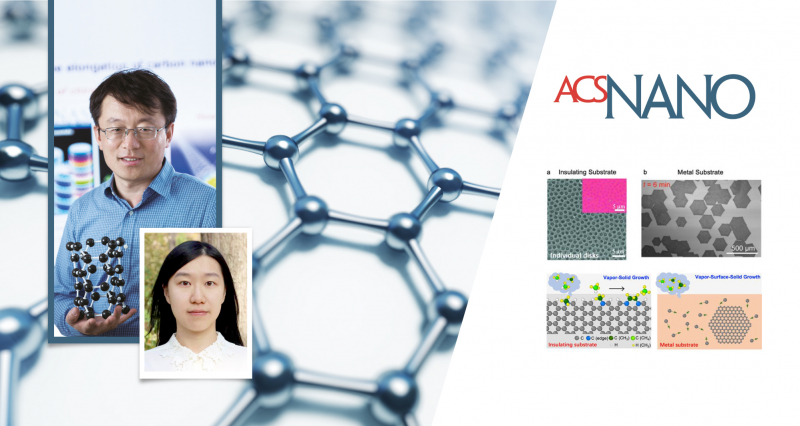 Understanding Graphene Growth on Insulating Substrates
