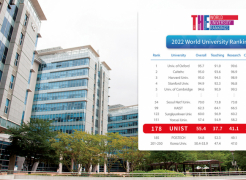 THE World University Rankings 2022: UNIST Ranked 5th in S. Korea and 178th Worldwide!