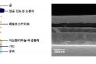 고효율-페로브스카이트-광전소자-구조.jpg
