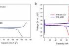 하이브리드-고체-전해질을-적용한-전고상-리튬이온전지.jpg