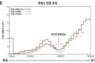 한국표범의-개체수-변동수-추이.jpg