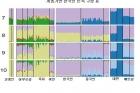 한국인의-유전적-민족성-구성표.jpg