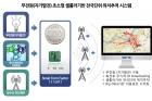 무전원-초소형-셀룰러기반-전국단위-위치추적-시스템.jpg
