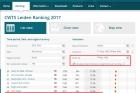 2017-라이덴랭킹-참고-자료-3.jpg