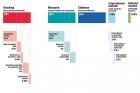 methodology-illustration-wur.jpg