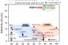 연구그림_MOF-74-IM과-기존-중수소-분리-시스템-효율-비교.jpg