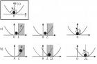그림2.-정보-엔진의-입자-위치-측정과-피드백.jpg