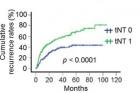 그림1_톤이비피-발현량에-따른-간암재발률.jpg