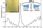 연구그림-직사각형-속-사인곡선-무늬-새긴-절연체-판과-실험-데이터.jpg