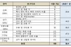 THE-Young-University-Rankings_평가기준과-UNIST-점수.jpg