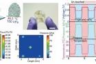 연구그림-온도와-압력-지문-측정이-동시에-되는-지문-센서-설명.jpg