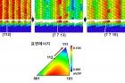 그림5-컴퓨터-시뮬레이션으로-관찰한-단결정-금속-포일-제조-과정.jpg