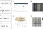 그림1_4차-산업혁명-관련-논문-빅데이터-분석-과정.jpg