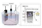 그림-Cs₂SnI₆의-표면-상태를-검증하기-위한-3전극-시스템.jpg