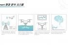 그림-LOAD가-제안하는-스마트-환경-분석-시스템-개요.jpg
