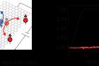 연구그림-스핀-홀-전도도-측정의-모식도와-위상부도체에서-스핀-홀-전도도를-측정하면-나오는-그래프.png