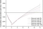연구그림-제안된-글리세롤-수증기-개질반응에-대한-현금-흐름도시간이-지날수록-경쟁력이-생긴다.jpg