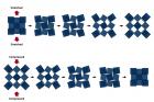 그림3-회전-모델을-기반으로-양쪽에서-잡아당기면-수직-방향으로-팽창하고-양쪽에서-밀면-수직-방향으로-수축한다.jpg