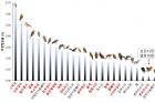유전체-서열상의-이형접합률로-본-유전다양성.png