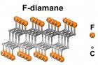 그림1-연구진이-개발한-초박형-다이아몬드F-다이아메인의-구조.jpg