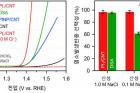 연구그림-염소발생촉매의-성능측정-그래프왼쪽와-상용촉매-대비-발생반응-선택성-그래프.jpg