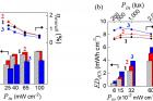 연구그림-조도밝기변화에-따른-산화환원-중계물질별-연료감응-광충전-전지의-성능.jpg