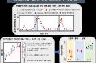 연구그림-한국인-1천명-게놈정보를-이용한-전장게놈-연관분석.png