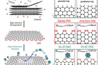 연구그림-루테늄-및-탄소-지지체-촉매-합성-모식도.jpg