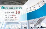 """""""올해도 역시!""""… UNIST, 라이덴랭킹 4년 연속 국내 1위"""