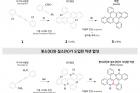 연구그림-개발된-유기반도체-재료의-합성과정.jpg