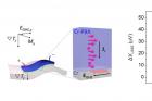 연구그림-절연체-합성법과-소자-구조-및-특성대표그림.jpg
