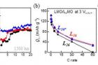 연구그림-결정이-정렬된-전극을-적용한-광충전-배터리와-이차전지리튬이온전지의-성능.jpg