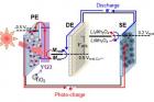 연구그림-염료감응형-광-충전-배터리의-원리.jpg