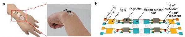 [연구그림] 개발된 저항메모리를 이용한 파킨슨병 환자 모니터링 장치