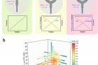 연구그림-유기물-재료-혼합-비율을-조절을-하는-실험-유형과-롤투롤-공정으로-제작된-2218개-유기-태양전지의-조성과-두께.jpg