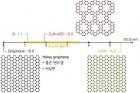 Research-findings-by-Prof.-Jong-Beom-Baek-Interdisciplinary-School-of-Green-Energy.jpg