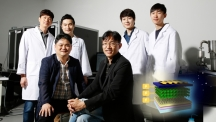 UNIST research team from the Department of Material Science and Engineering is posing for a group photo. Second row, left to right are Researcher Bo Ram Lee, Da Bin Kim, Jae Choul Yu, and Seungjin Lee. Front row, left to right are Prof. Myoung Hoon Song and Prof. Kyoung Jin Choi.