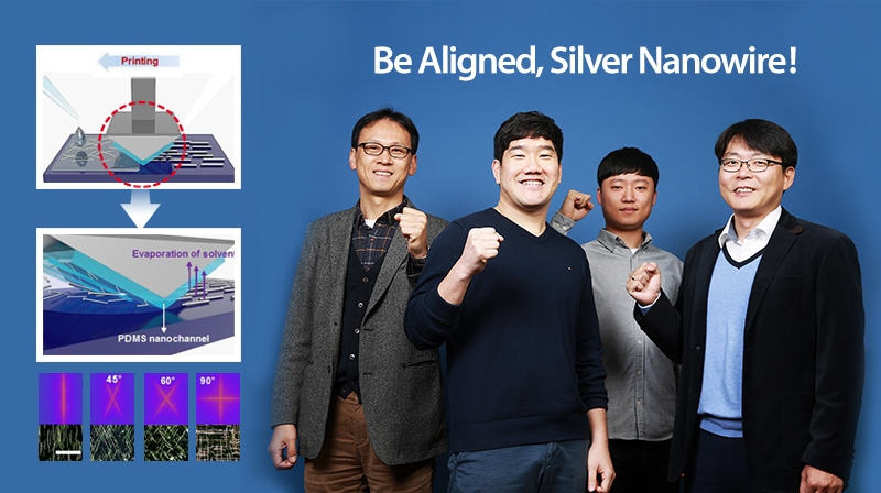 Aligned Silver Nanowires and High-Performance Transparent Electrodes